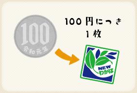 100円につき1枚