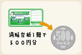 満貼台紙1冊 500円分